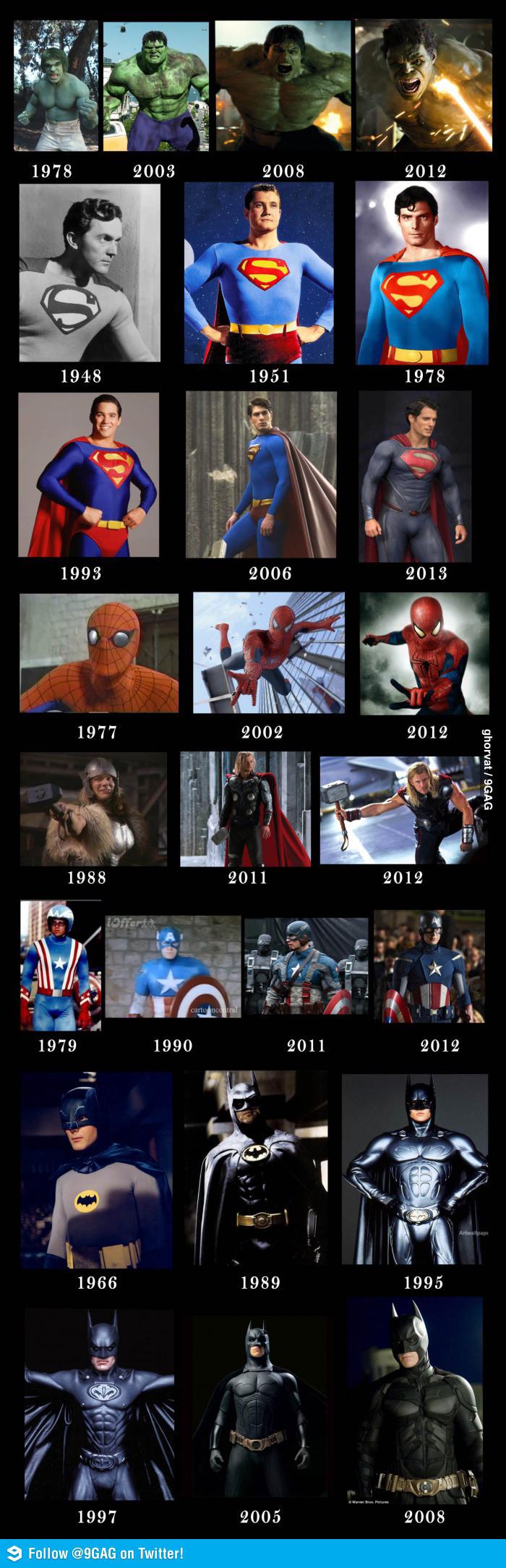 Super-héros-Evolution