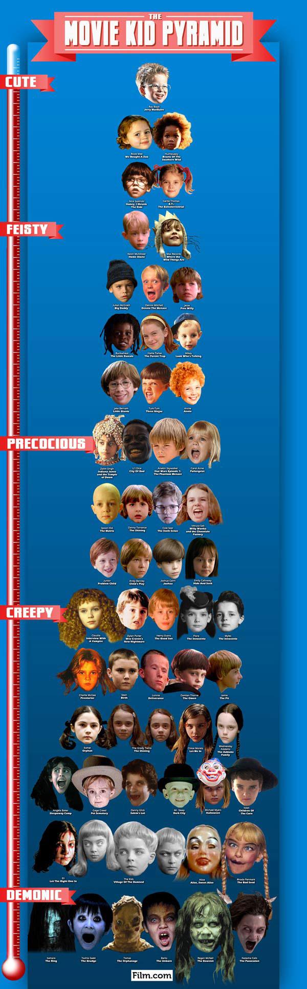 The-Movie-Kid-Pyramid