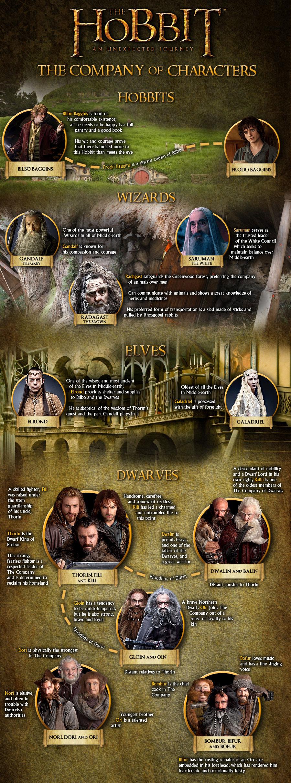 Le-Hobbit