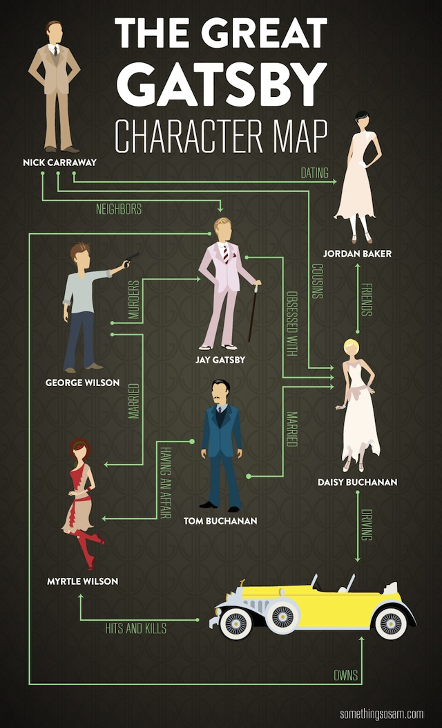 Gatsby-infographie