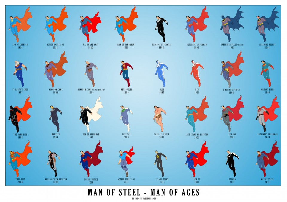 Superman - Evolution
