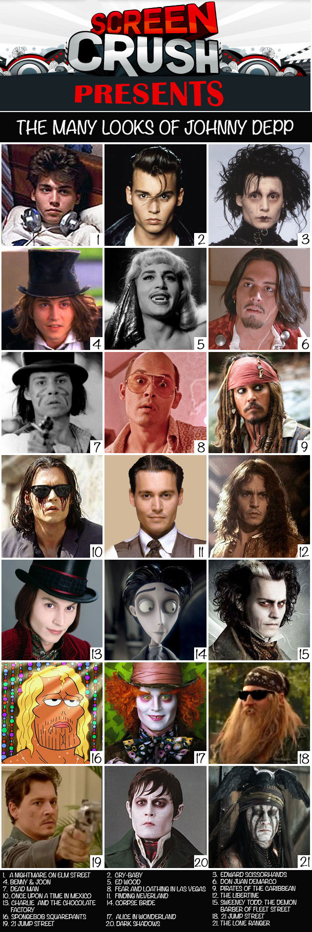 Johnny Depp-Looks