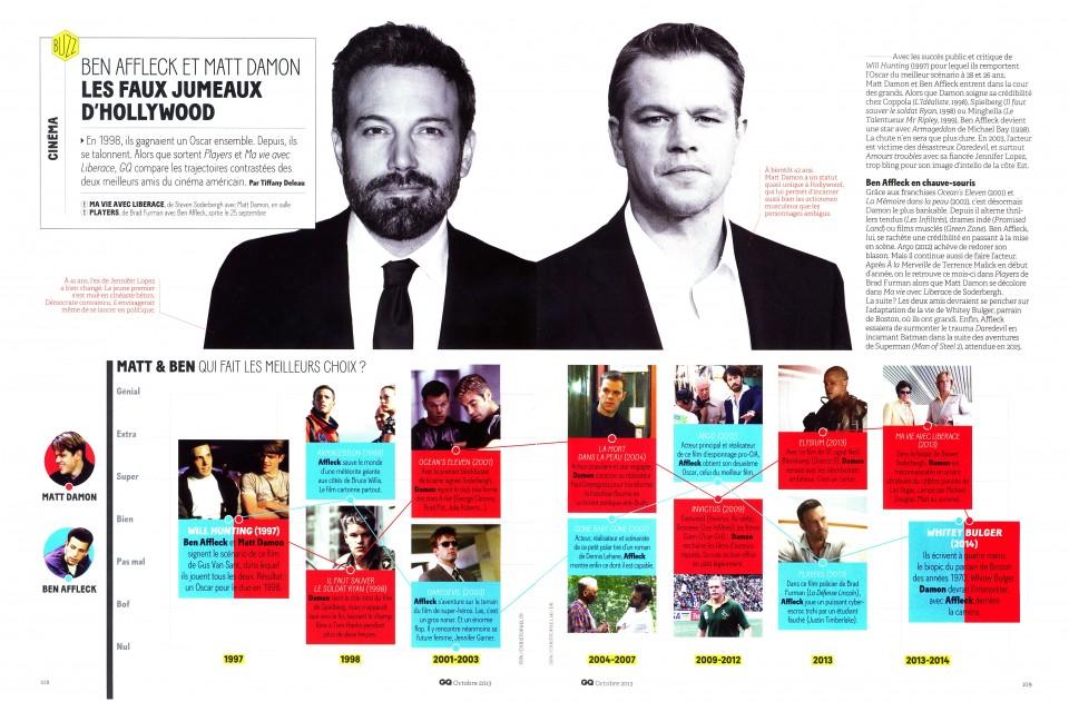 Les faux jumeaux d'Hollywood