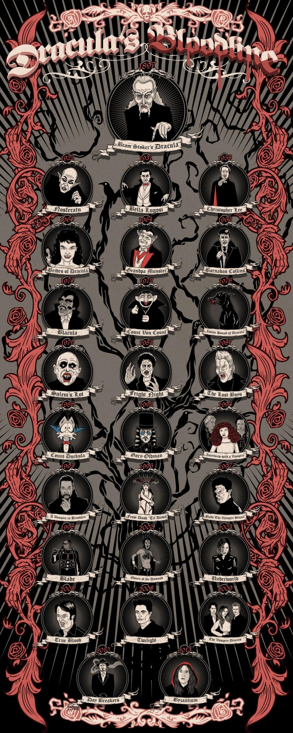 Matthew Griffin-vampires