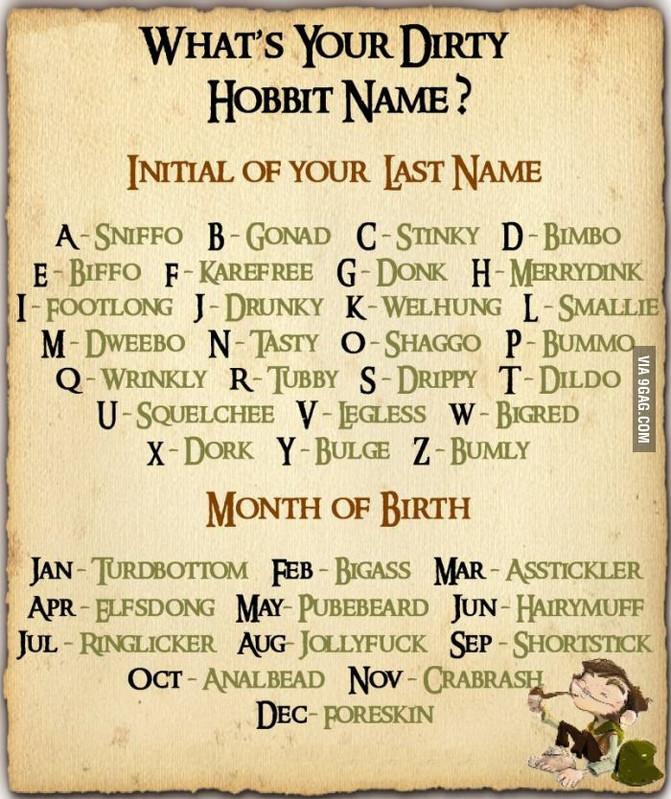 Hobbit Name