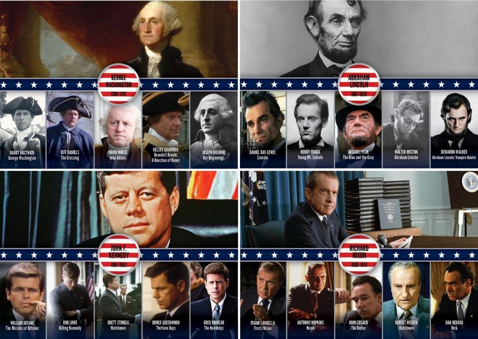 Président-Washington-Lincoln-Kennedy-Nixon