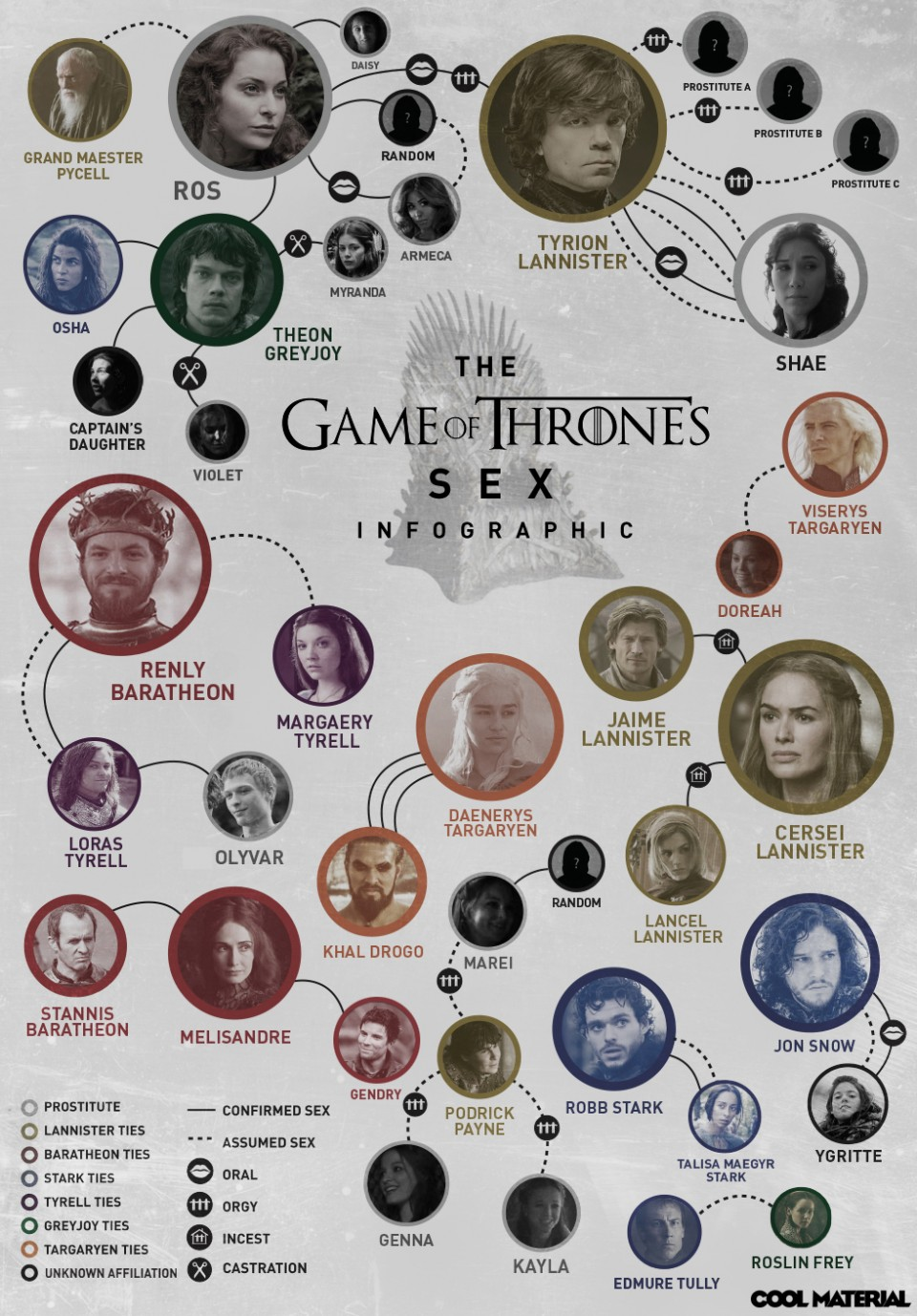 Game of Thrones-Sex-Infographic