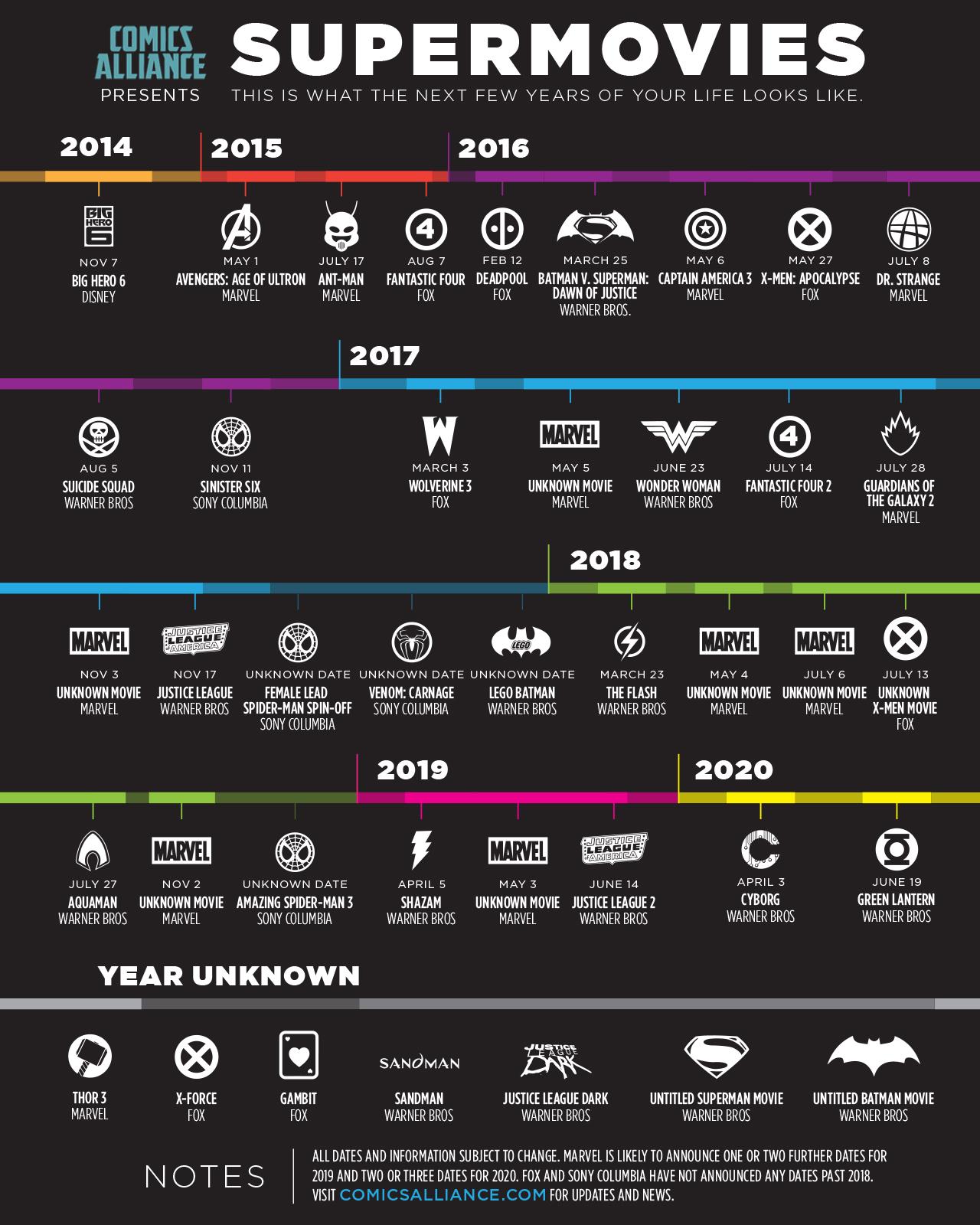 super heros-infographie
